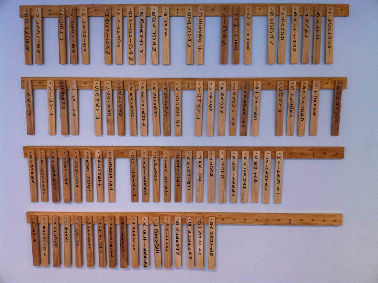Rank Board